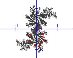 Een Julia fractal